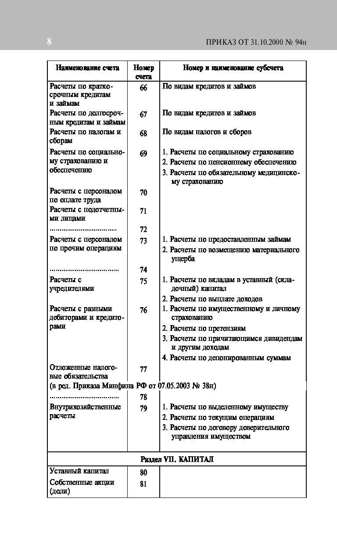 инструкция по бухгалтерскому учету 2017